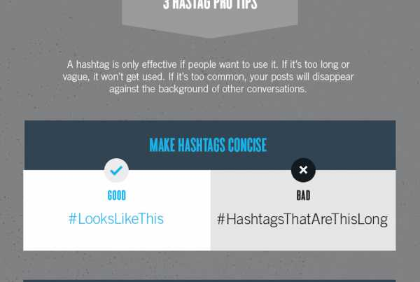 How to improve your hashtag usage
