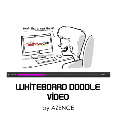 Azence Whiteboard Doodle Explainer Videos