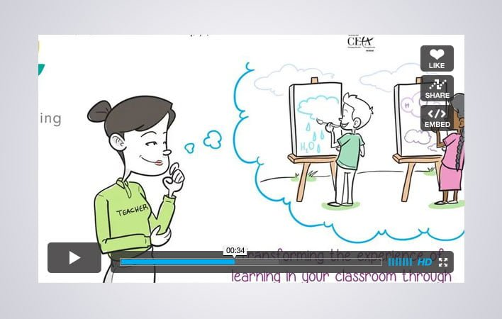 Whiteboard Doodle Video Animation